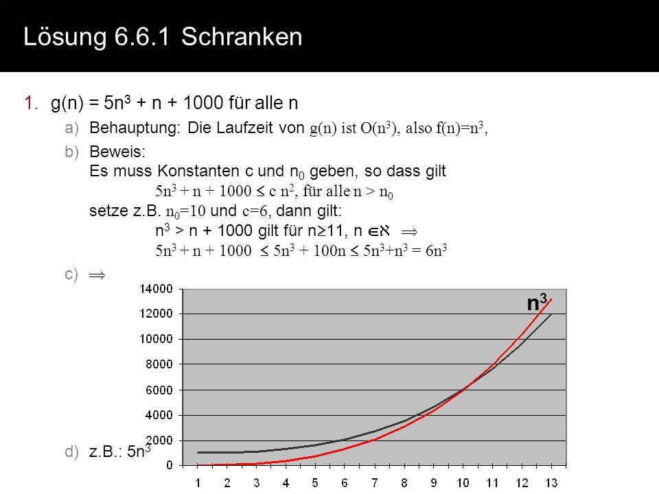 Lösung 6.6.1 Schranken n3 g(n) = 5n3 + n + 1000 für alle n