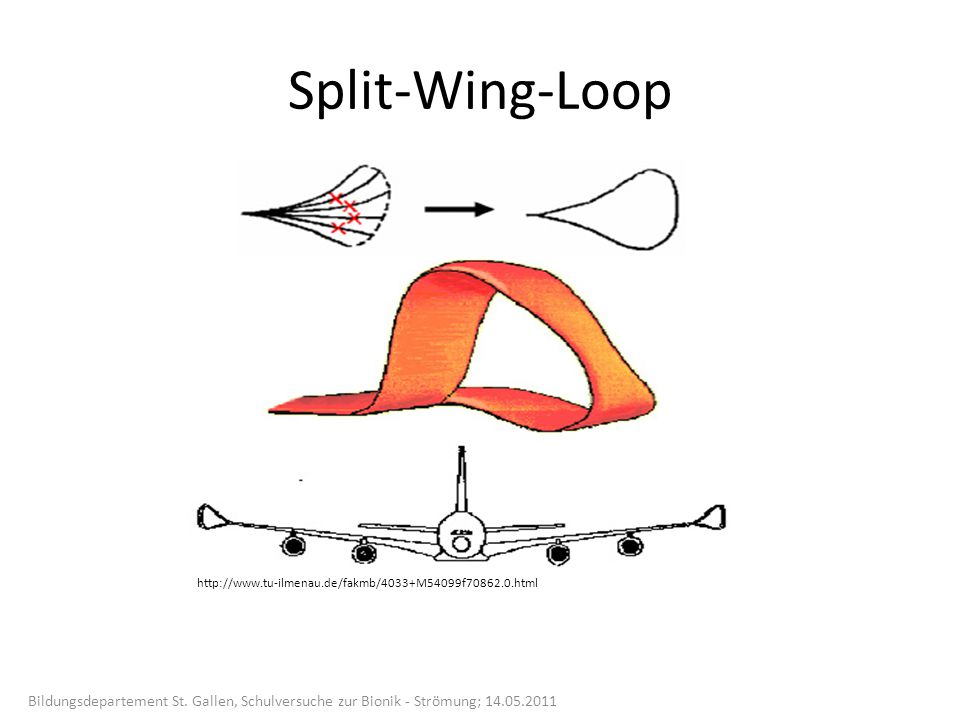 Split-Wing-Loop http://www.tu-ilmenau.de/fakmb/4033+M54099f70862.0.html. http://www.tu-ilmenau.de/fakmb/4033+M54099f70862.0.html.