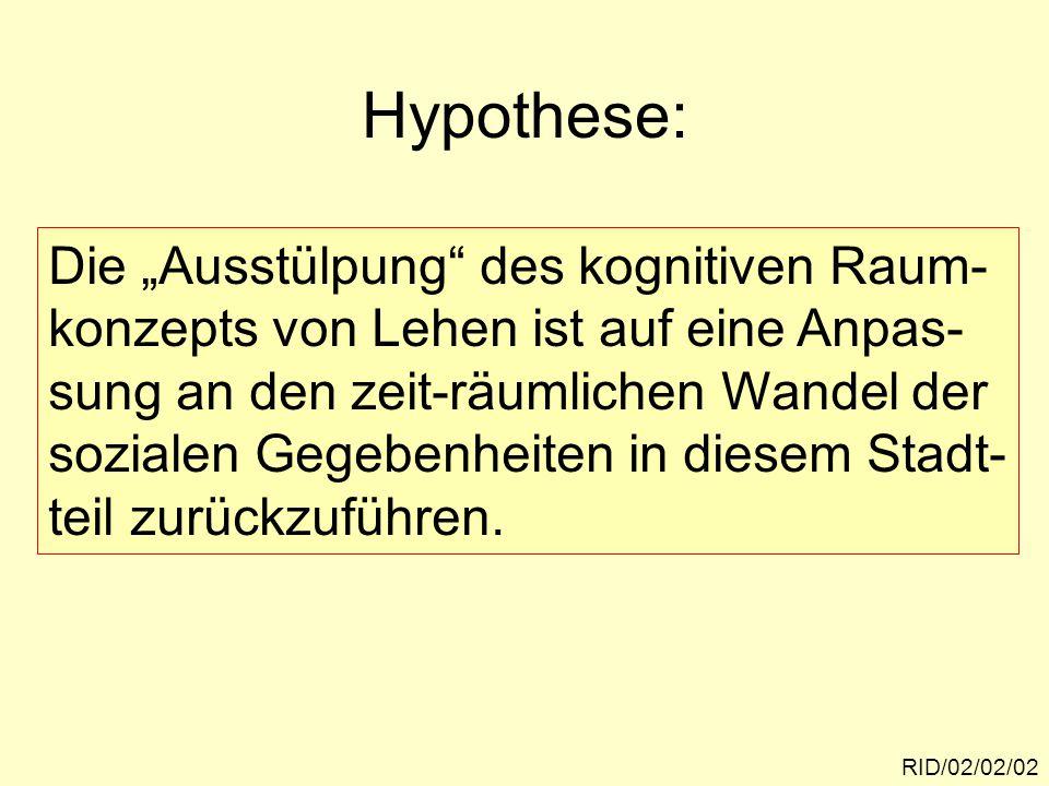 """Hypothese: Die """"Ausstülpung des kognitiven Raum-"""