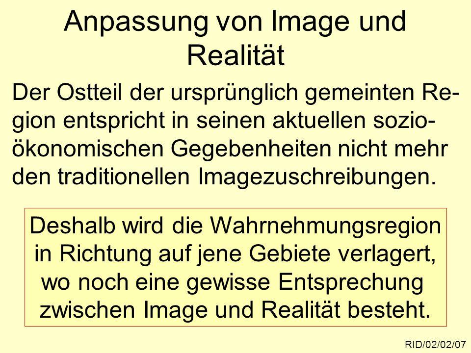 Anpassung von Image und Realität