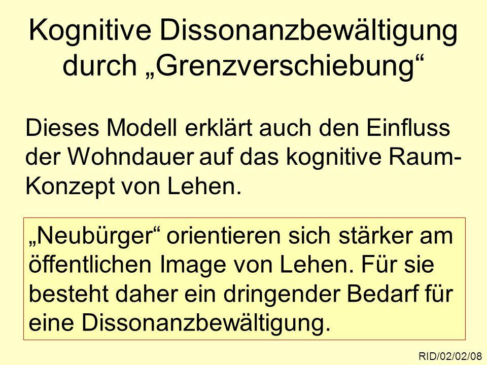 """Kognitive Dissonanzbewältigung durch """"Grenzverschiebung"""