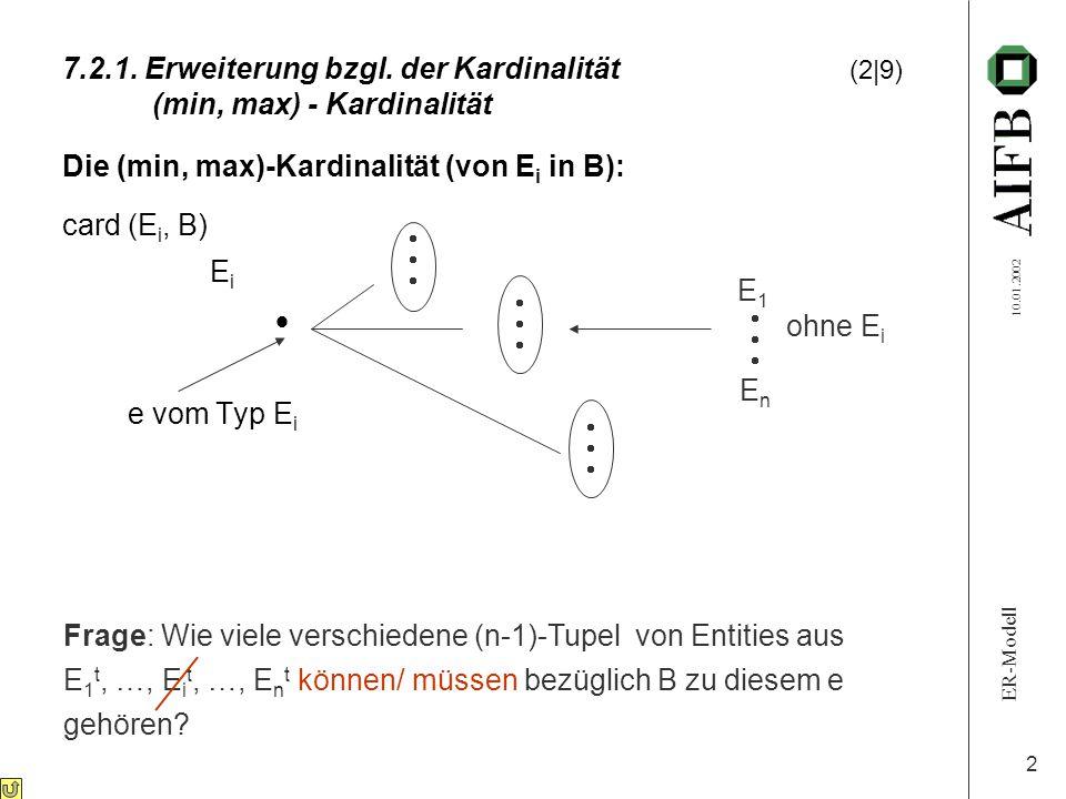 Die (min, max)-Kardinalität (von Ei in B): card (Ei, B) Ei 