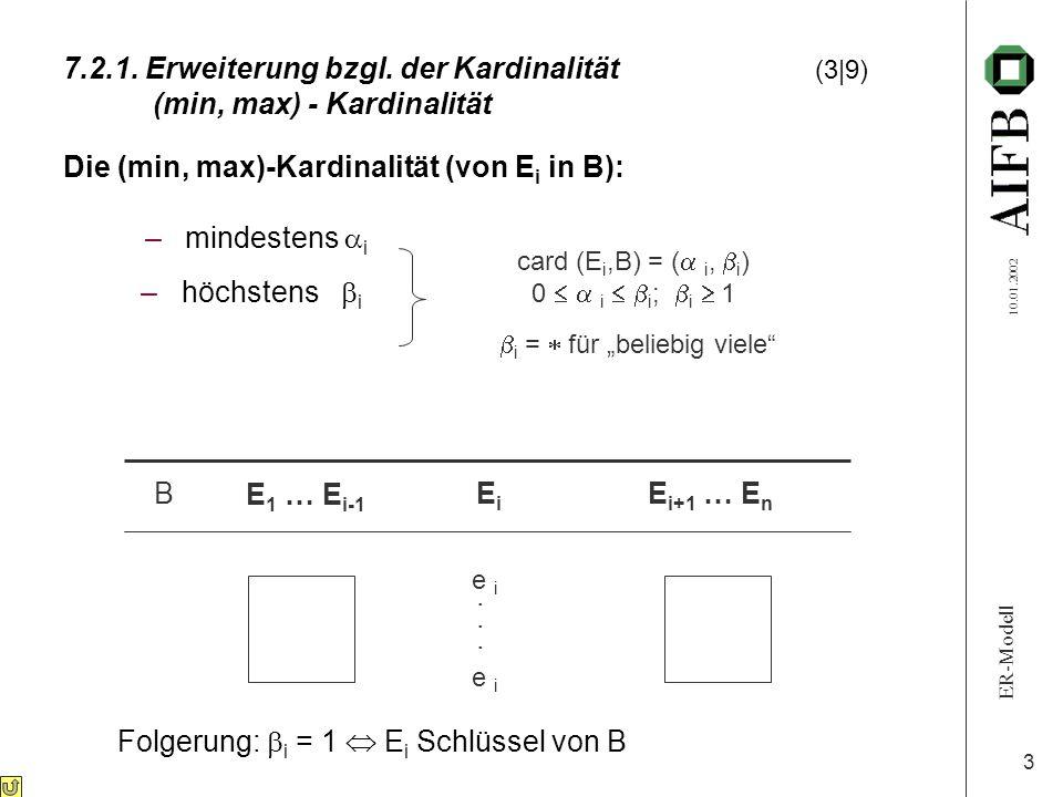 Die (min, max)-Kardinalität (von Ei in B): – mindestens i