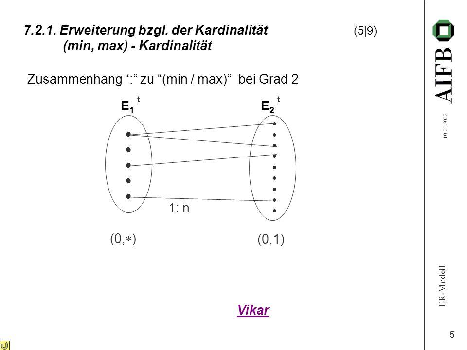 Zusammenhang : zu (min / max) bei Grad 2 E1 E2