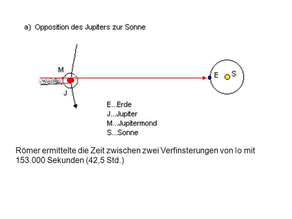Römer ermittelte die Zeit zwischen zwei Verfinsterungen von Io mit 153