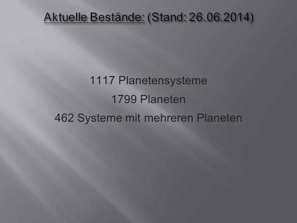 Aktuelle Bestände: (Stand: 26.06.2014)