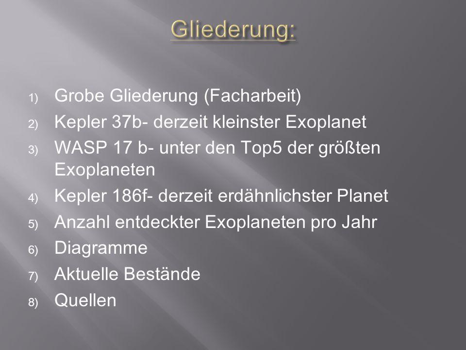 Gliederung: Grobe Gliederung (Facharbeit)