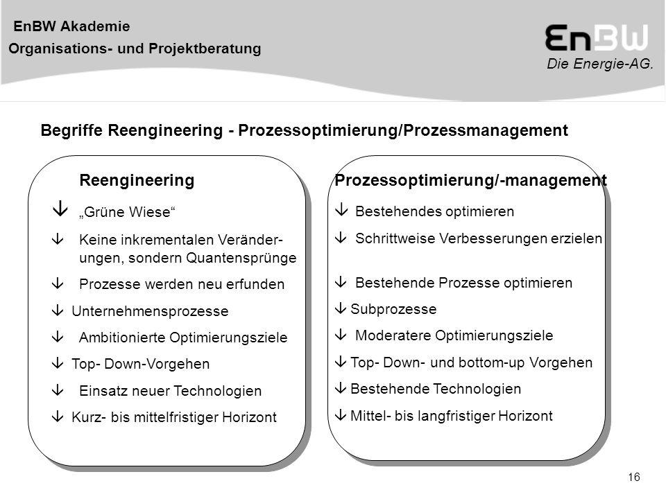 Begriffe Reengineering - Prozessoptimierung/Prozessmanagement
