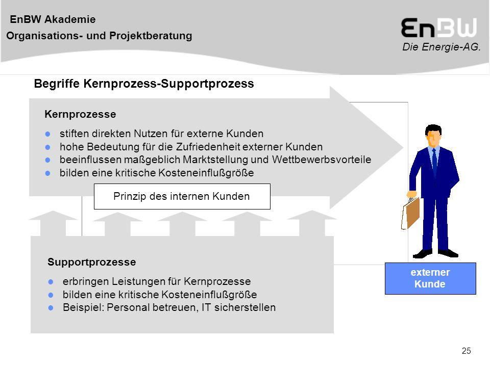 Begriffe Kernprozess-Supportprozess