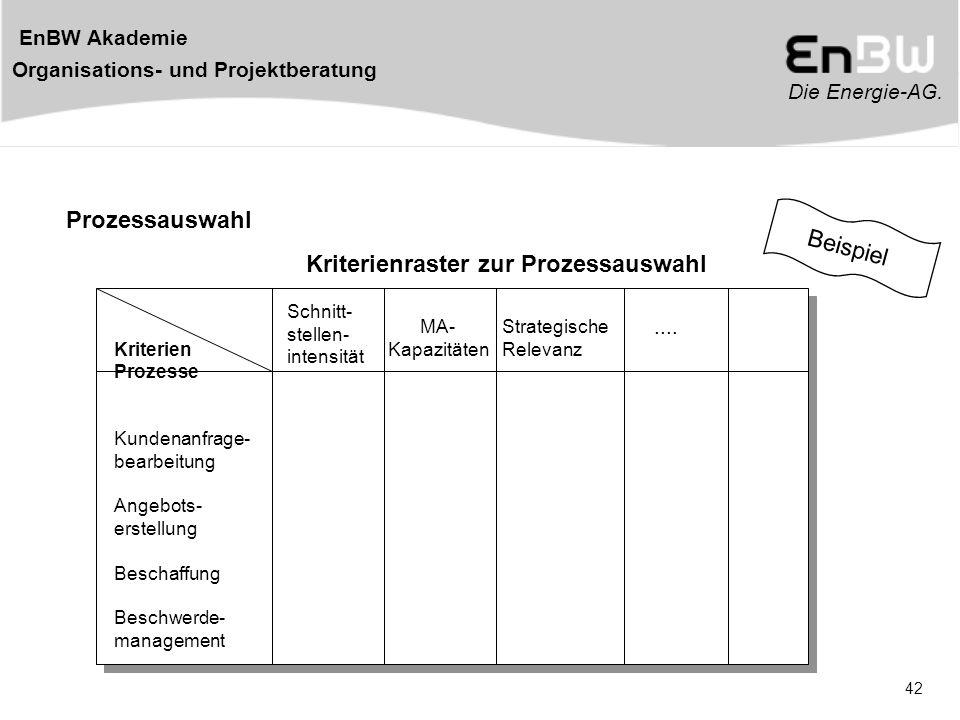 Kriterienraster zur Prozessauswahl Beispiel