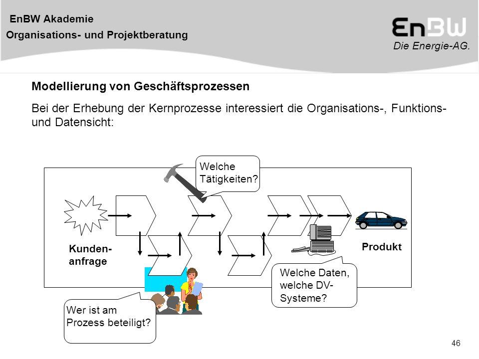 Modellierung von Geschäftsprozessen