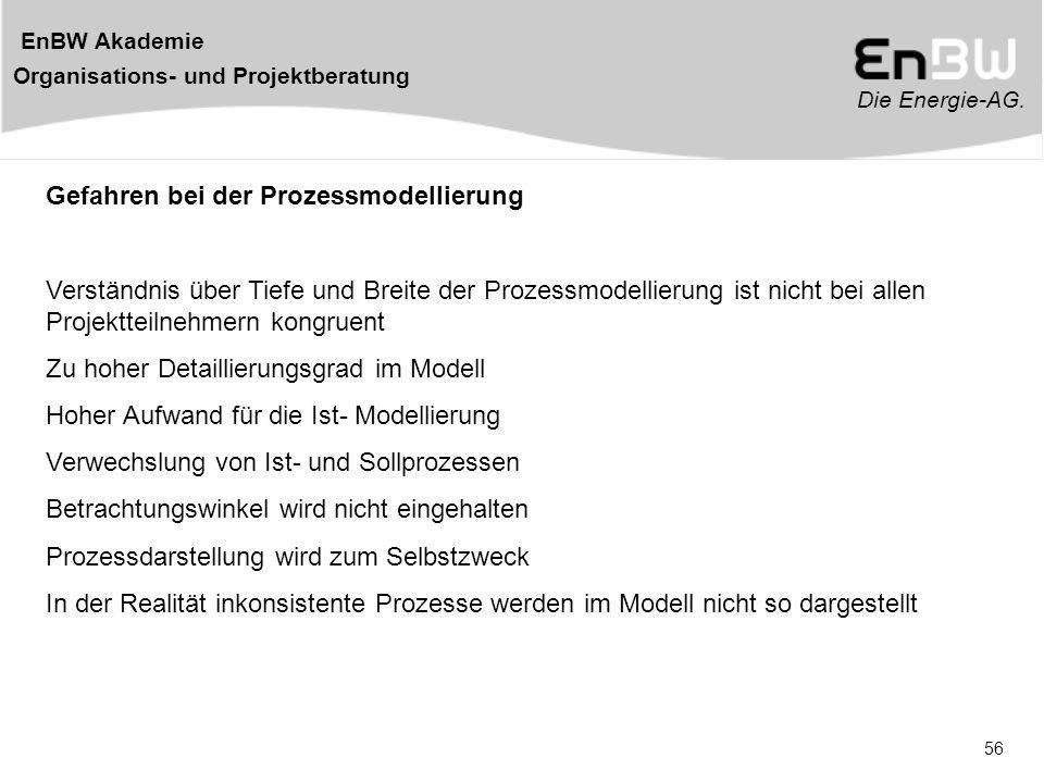 Gefahren bei der Prozessmodellierung