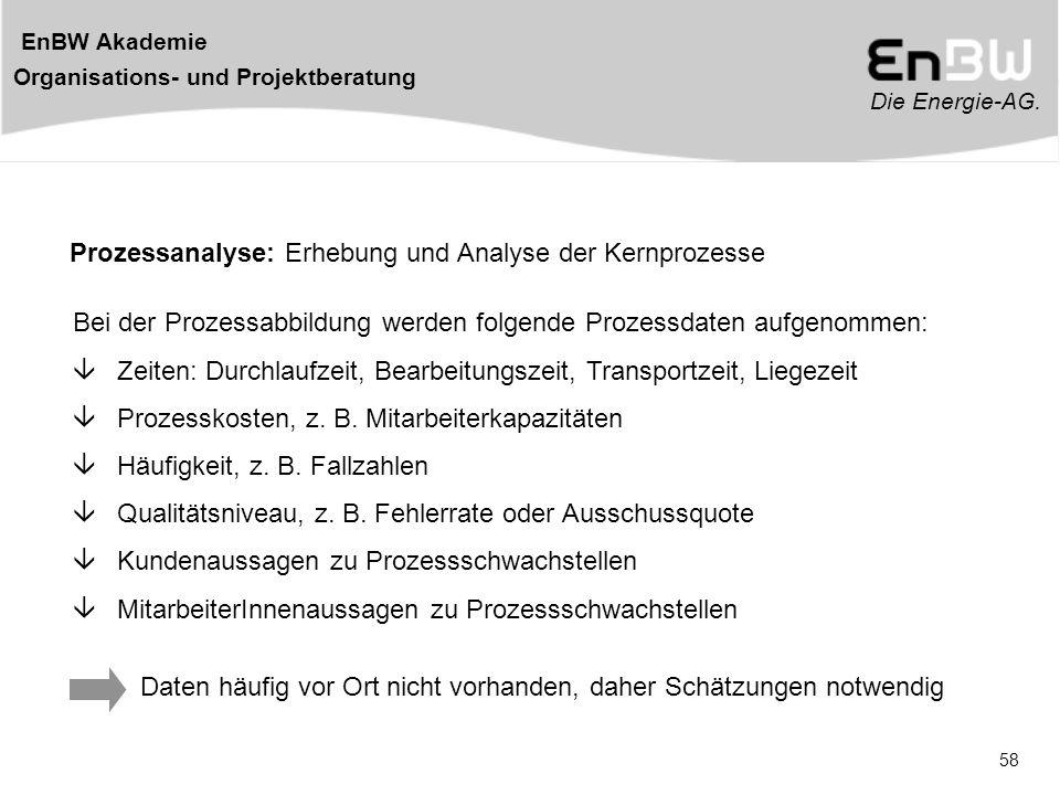 Prozessanalyse: Erhebung und Analyse der Kernprozesse