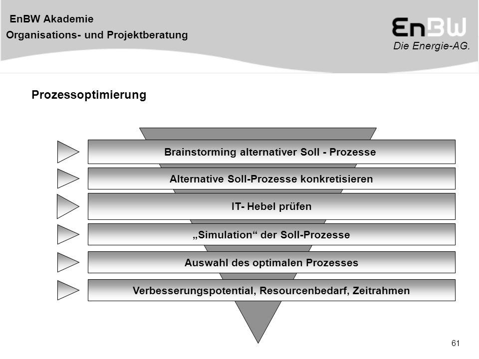 Prozessoptimierung Brainstorming alternativer Soll - Prozesse