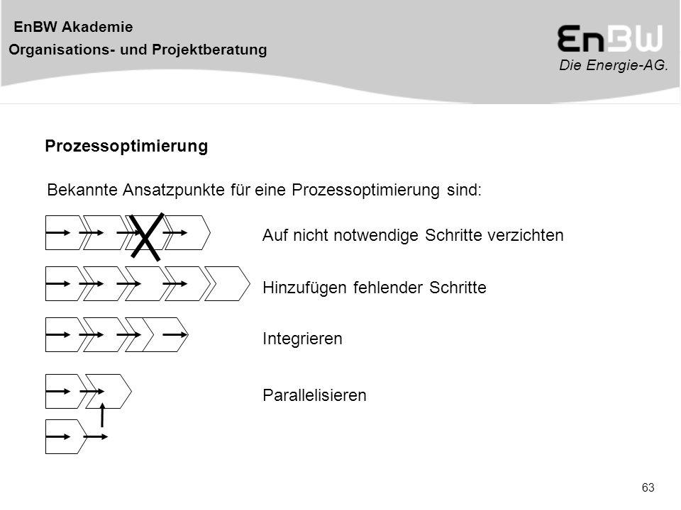 Prozessoptimierung Bekannte Ansatzpunkte für eine Prozessoptimierung sind: Auf nicht notwendige Schritte verzichten.
