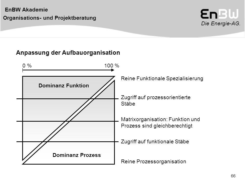 Anpassung der Aufbauorganisation