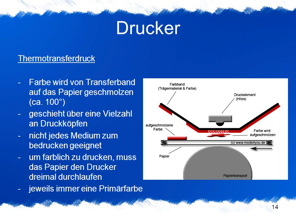 Drucker Thermotransferdruck