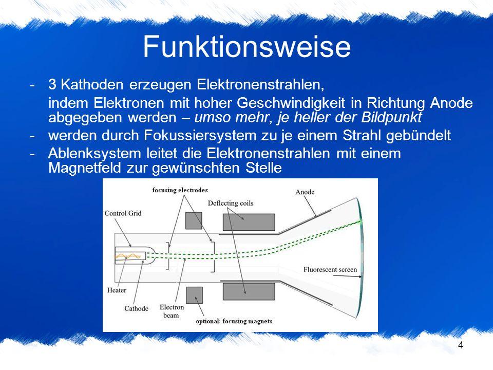 Funktionsweise 3 Kathoden erzeugen Elektronenstrahlen,