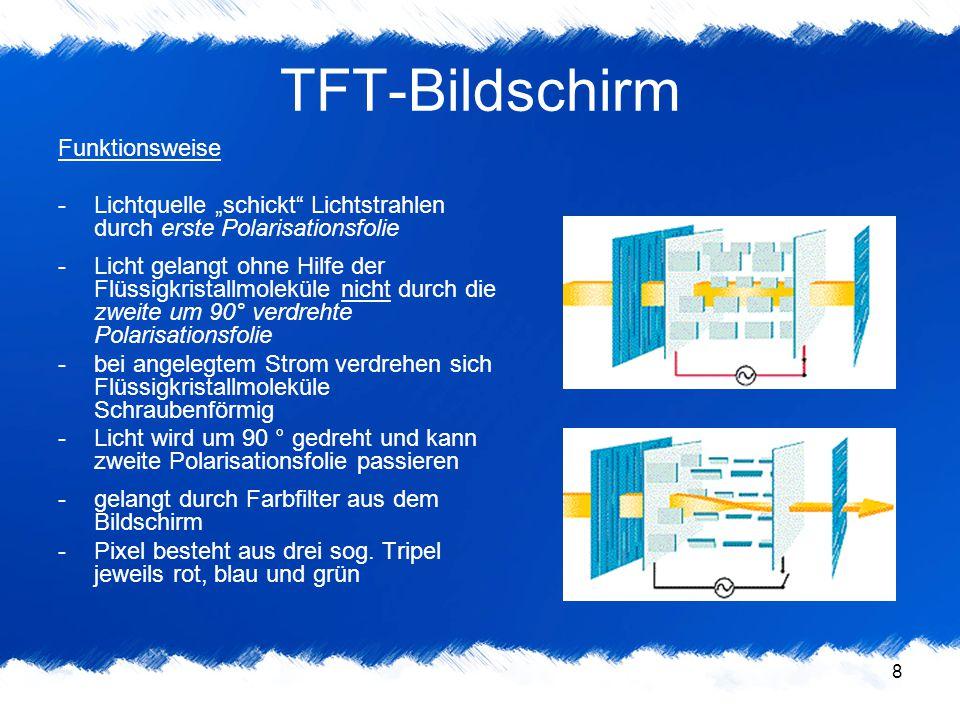 TFT-Bildschirm Funktionsweise