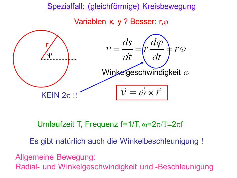 Spezialfall: (gleichförmige) Kreisbewegung