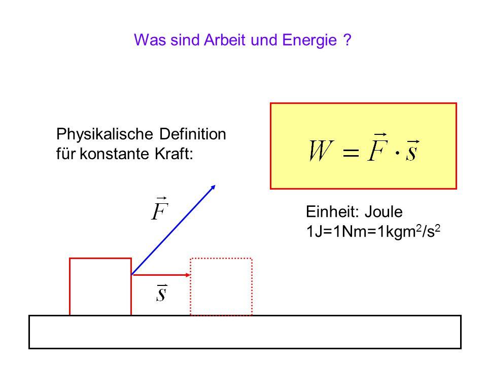 Was sind Arbeit und Energie