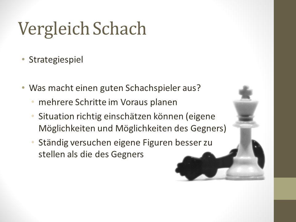 Vergleich Schach Strategiespiel