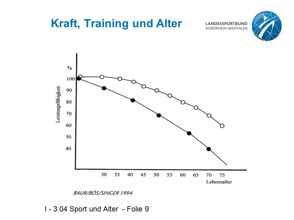 Kraft, Training und Alter