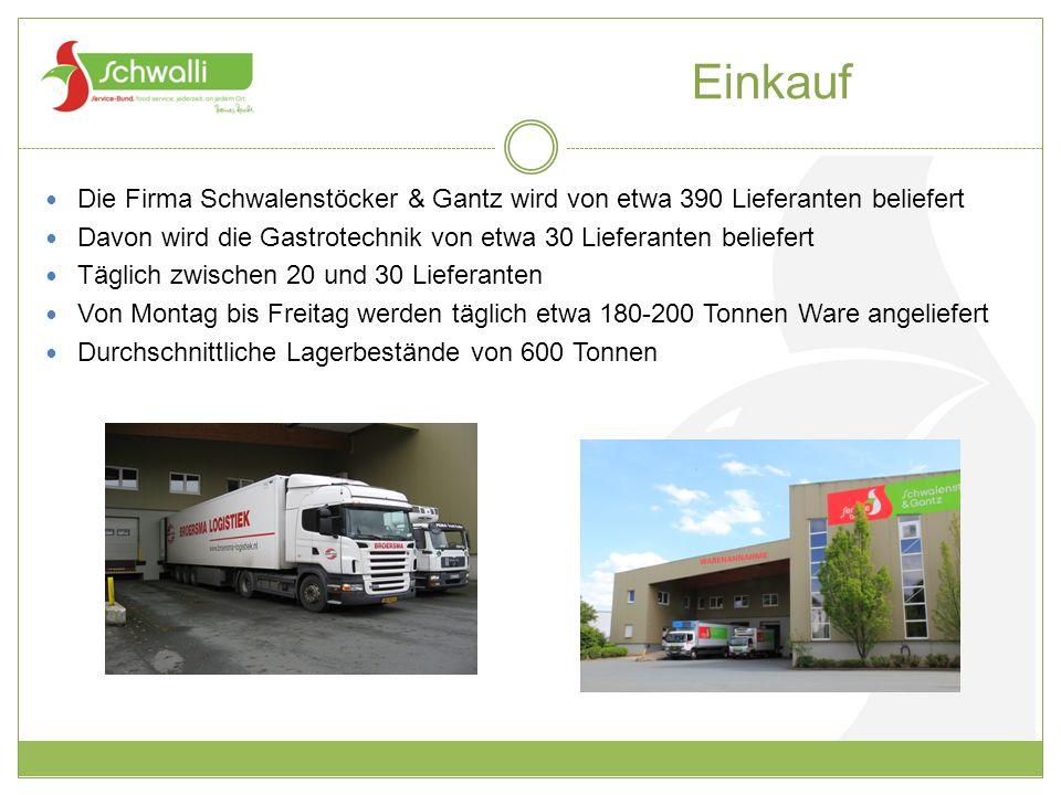 Einkauf Die Firma Schwalenstöcker & Gantz wird von etwa 390 Lieferanten beliefert. Davon wird die Gastrotechnik von etwa 30 Lieferanten beliefert.