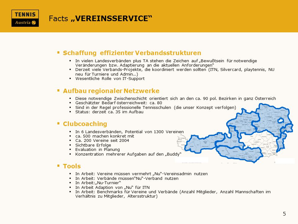 "Facts ""VEREINSSERVICE"