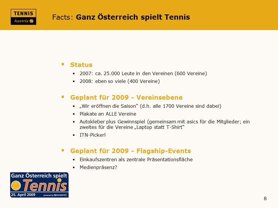 Facts: Ganz Österreich spielt Tennis