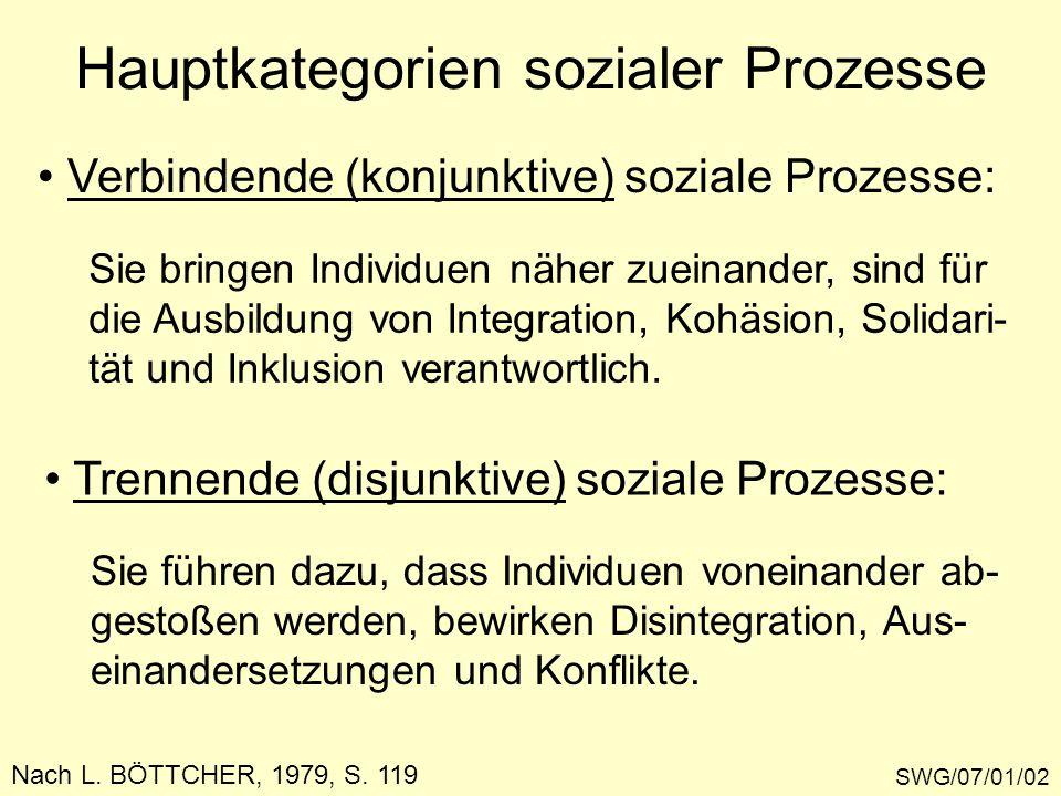Hauptkategorien sozialer Prozesse