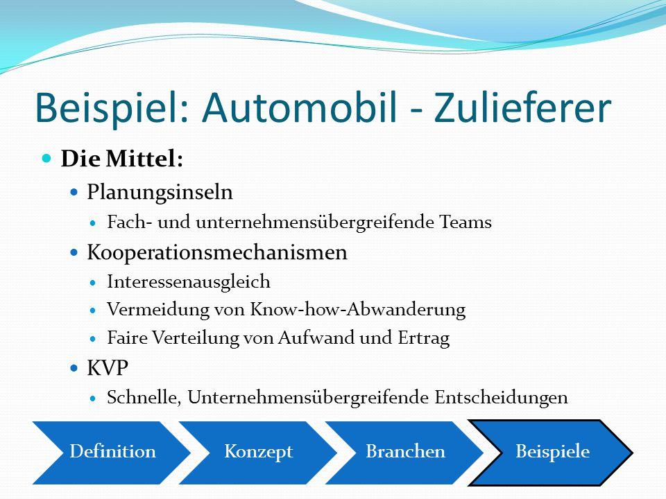 Beispiel: Automobil - Zulieferer