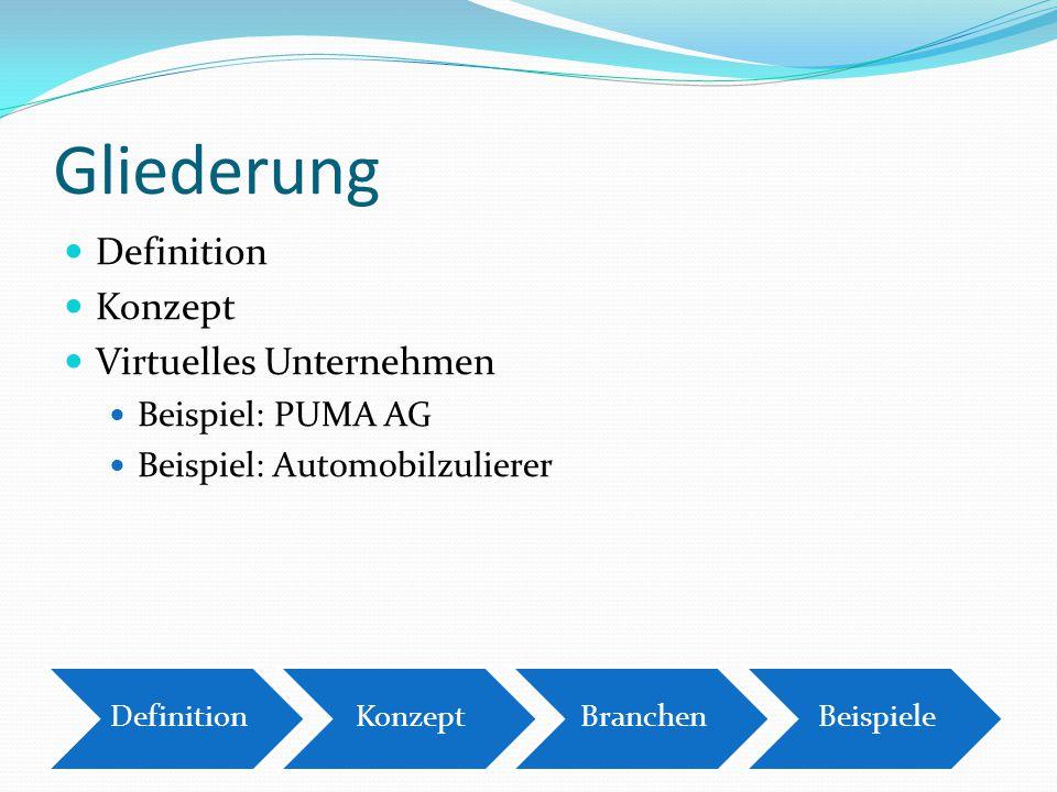 Gliederung Definition Konzept Virtuelles Unternehmen Beispiel: PUMA AG