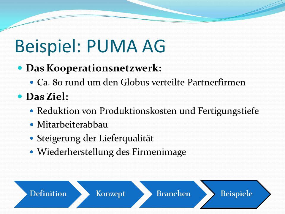 Beispiel: PUMA AG Das Kooperationsnetzwerk: Das Ziel: