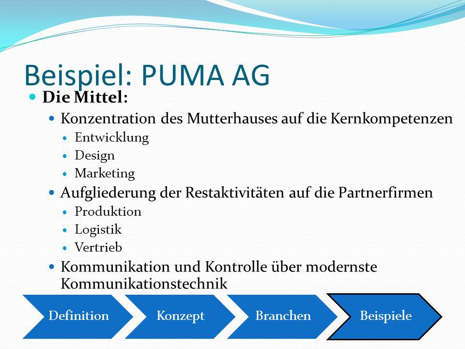 Beispiel: PUMA AG Die Mittel: