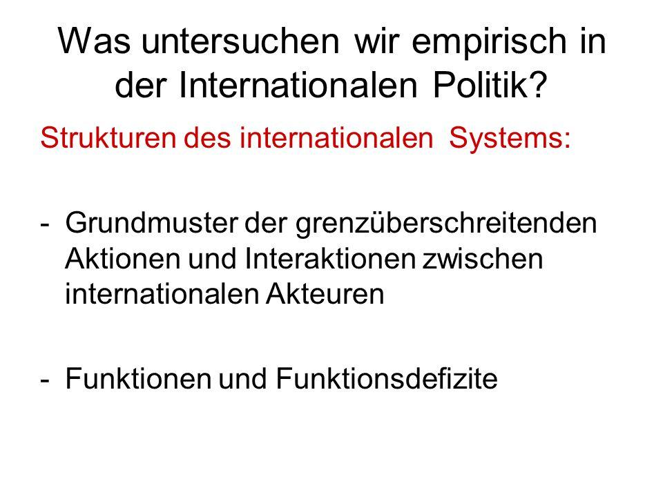 Was untersuchen wir empirisch in der Internationalen Politik