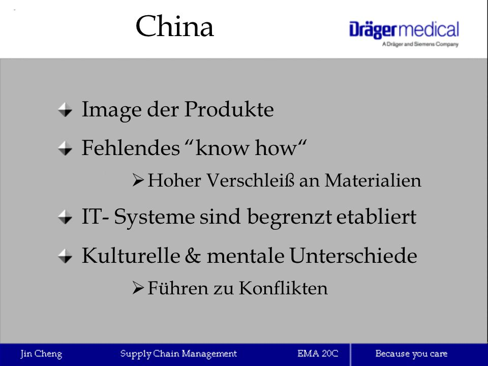 China Image der Produkte Fehlendes know how