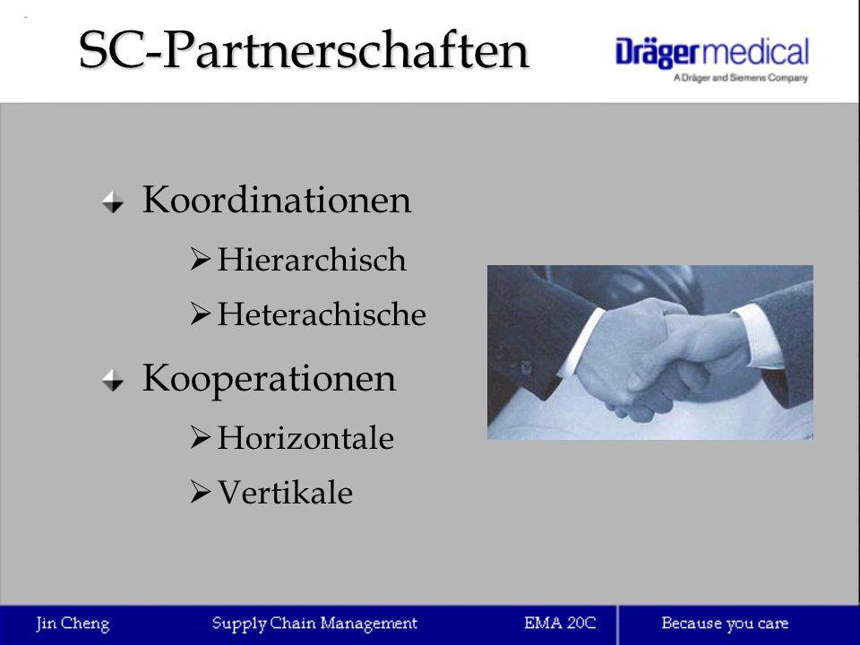 SC-Partnerschaften Koordinationen Hierarchisch Heterachische