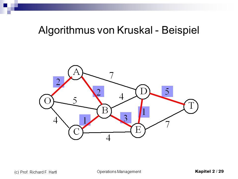Algorithmus von Kruskal - Beispiel