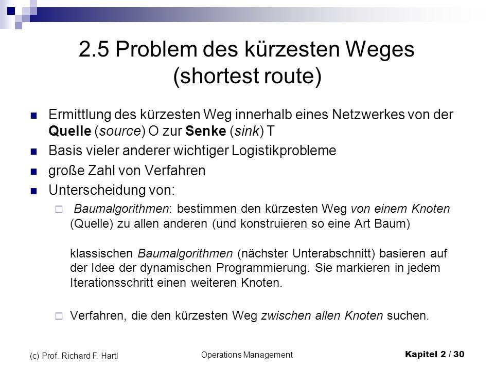 2.5 Problem des kürzesten Weges (shortest route)