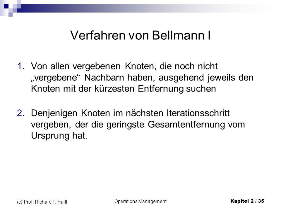 Verfahren von Bellmann I