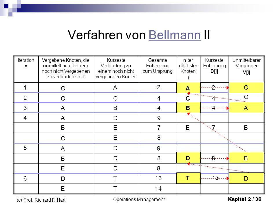 Verfahren von Bellmann II