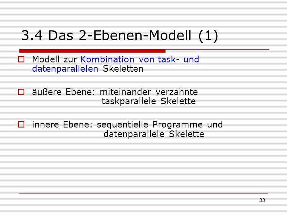 3.4 Das 2-Ebenen-Modell (1) Modell zur Kombination von task- und datenparallelen Skeletten.