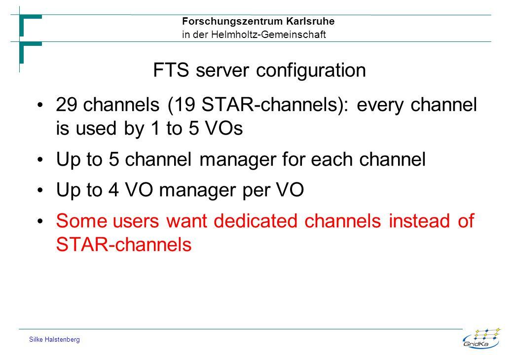 FTS server configuration