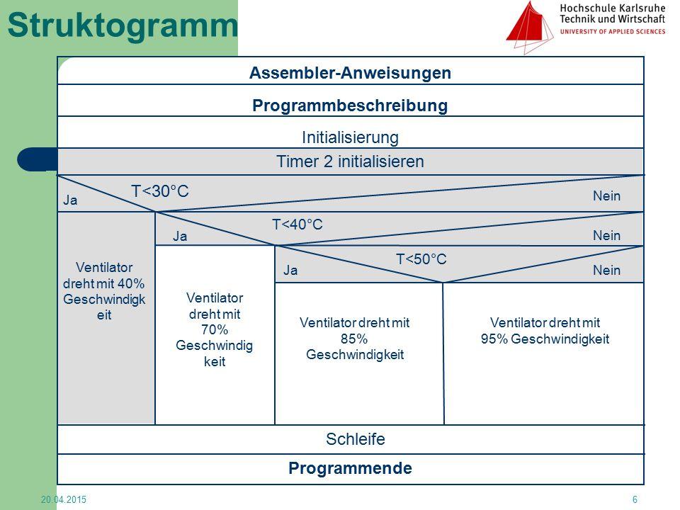Programmbeschreibung Assembler-Anweisungen