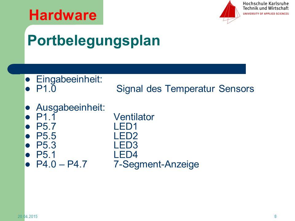 Hardware Portbelegungsplan Eingabeeinheit: