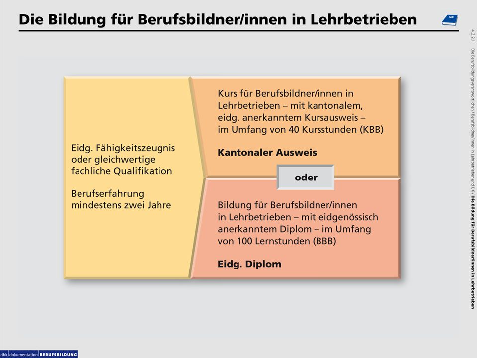 Zwei Grafiken: 4.2.2.1 Die Bildung für Berufsbildner/innen in Lehrbetrieben. 4.2.2.2 Die Bildung für Berufsbildner/innen.