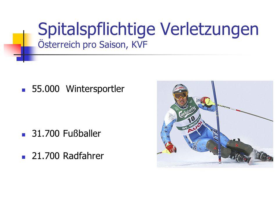 Spitalspflichtige Verletzungen Österreich pro Saison, KVF