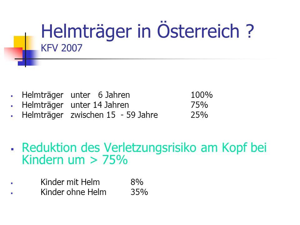 Helmträger in Österreich KFV 2007