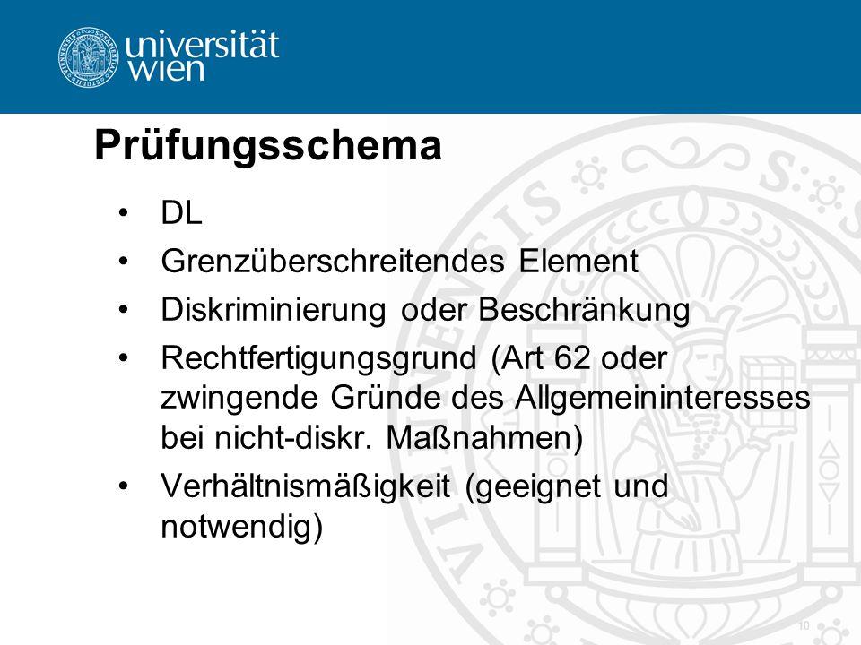 Prüfungsschema DL Grenzüberschreitendes Element